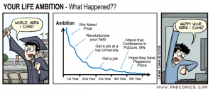 What Happened? via phdcomics.com