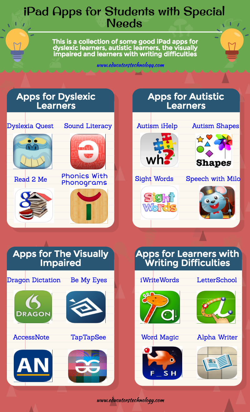 apps-for-special-needs-kids
